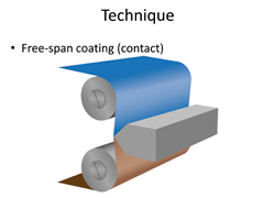 Figure 13. Free span coating